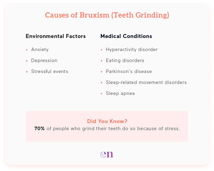 causes of bruxism